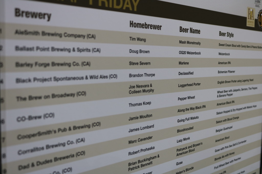 GABF Pro-Am Beer List Friday Session